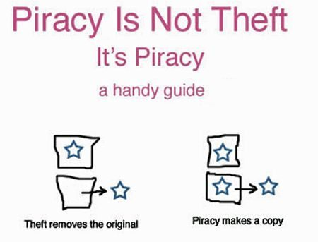 IMG:http://xsreviews.co.uk/wp-content/uploads/2011/05/piracy-is-theft.jpg