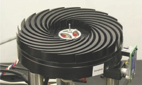 Heatsink Fan Tech Moving Forward