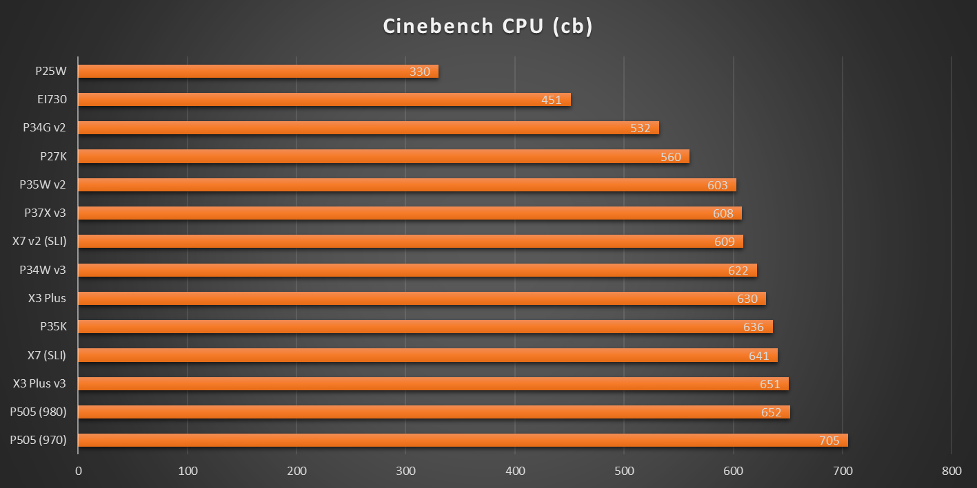 Laptop Benchmarks_2631_image003