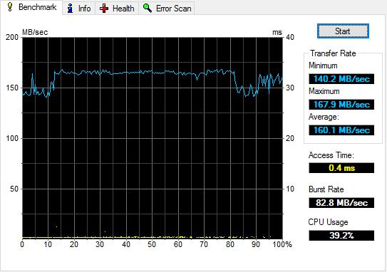2016-08-26 23_10_03-HD Tune 2.55 - Hard Disk Utility
