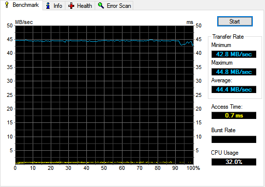 2016-09-29-17_00_18-hd-tune-2-55-hard-disk-utility